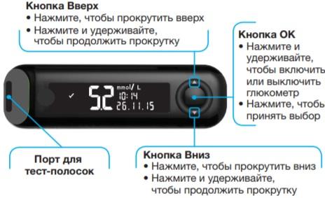 Глюкометр Contour One Plus и инструкция