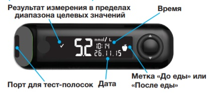 Глюкометр One Plus Contour и дисплей