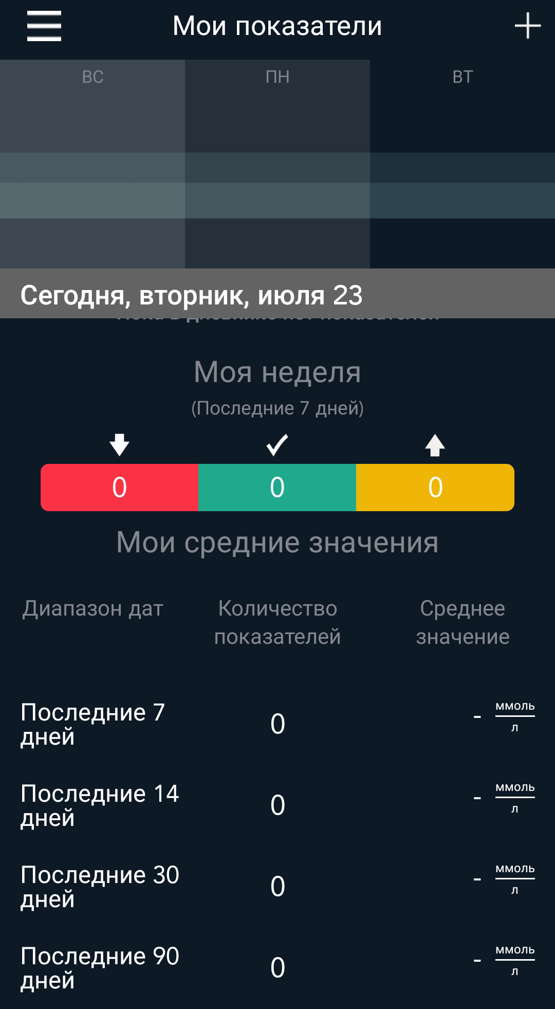 Глюкометр One Plus Contour и мобильное приложение